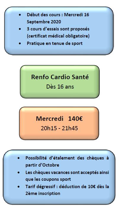 horaires tarifs Renfo Cardio Santé